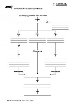 wissenschaft_d__Netzwerk_1.1